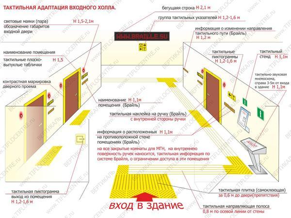 Контрастная лента для маркировки ступеней и дверных проемов